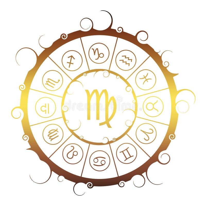 Astrologiesymbolen in cirkel Meisjeteken stock illustratie
