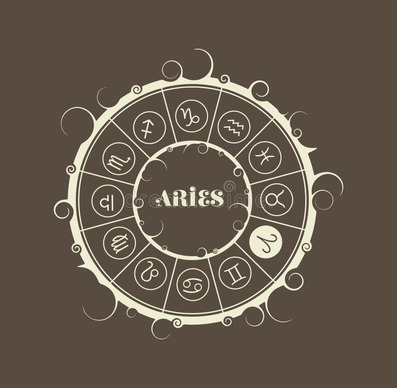 Astrologiesymbolen in cirkel Ramsteken royalty-vrije illustratie