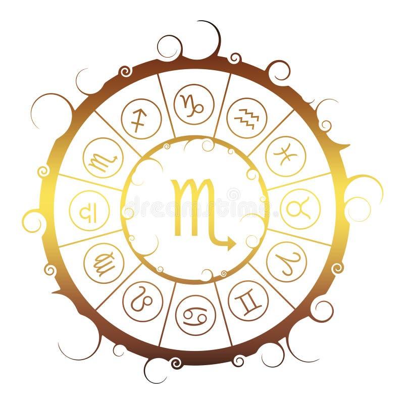 Astrologiesymbolen in cirkel Schorpioenteken stock illustratie