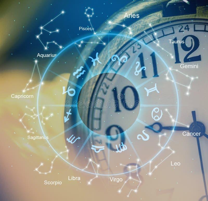 Astrologieteken royalty-vrije stock foto