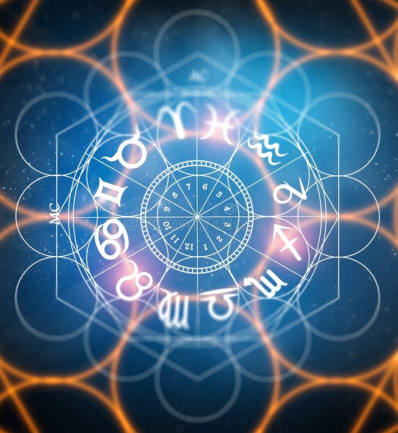 Astrologihoroskopbakgrund vektor illustrationer