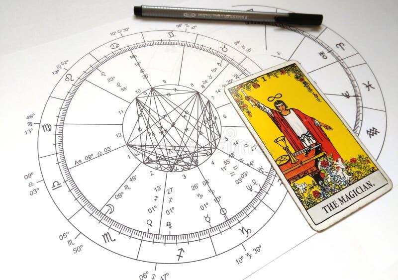 AstrologiNatal Chart Tarot Card The trollkarl vektor illustrationer
