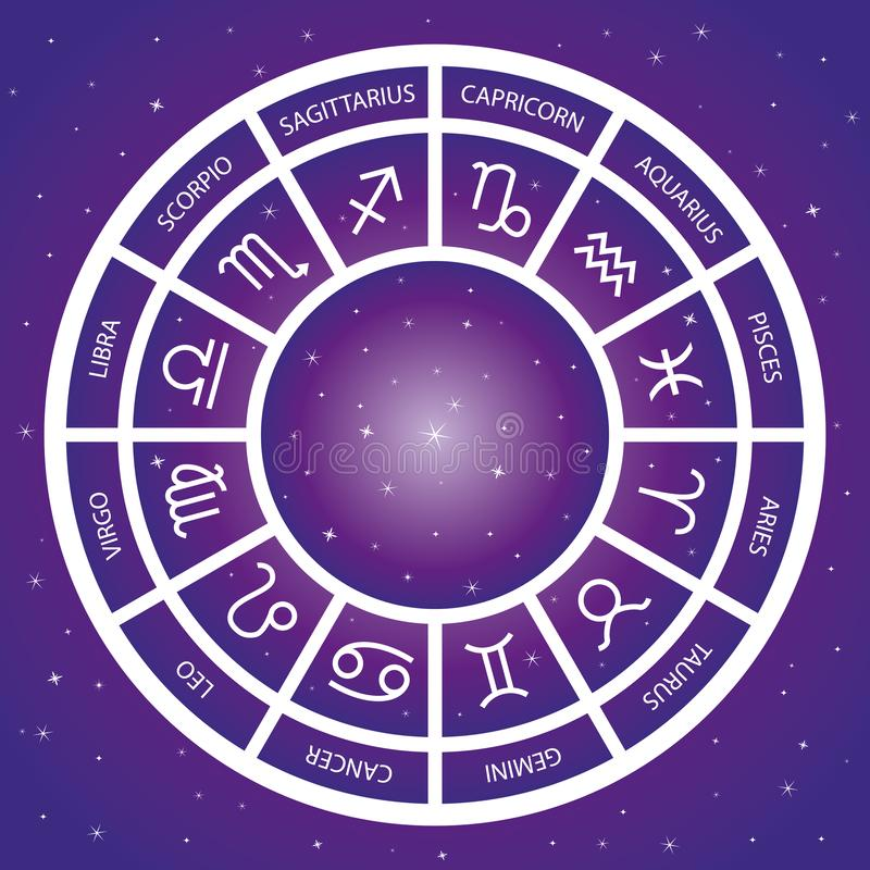 12 astrologisch tekenswiel De vector magische achtergrond van het dierenriemheelal stock illustratie