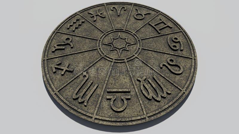 Astrologische dierenriemtekens binnen van de cirkel van de steenhoroscoop royalty-vrije illustratie