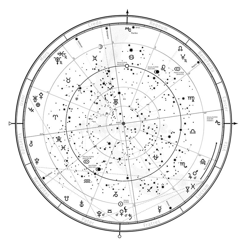 Astrologische horoscoop op 1 Januari, 2018 stock illustratie
