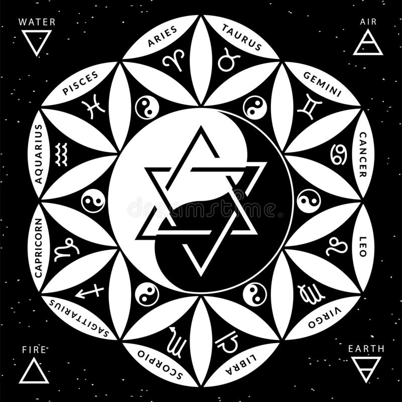 Astrologisches Tierkreishoroskop auf Blume von Leben backround, Schwarzweiss-Vektorillustration vektor abbildung
