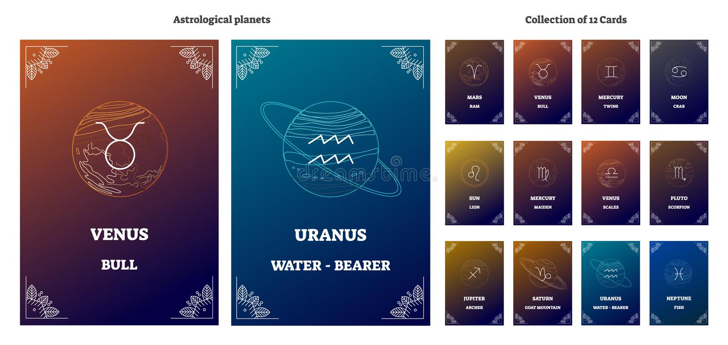Astrologiska planeter och motsvarande zodiakteckensymboler med etiketter Det illustrerade vektorhoroskopet cards samlingen royaltyfri illustrationer