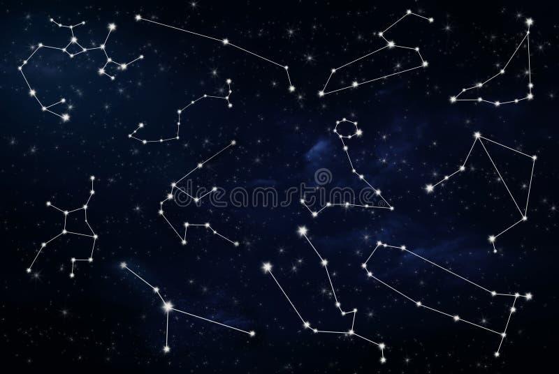 Astrologiskt zodiaktecken stock illustrationer