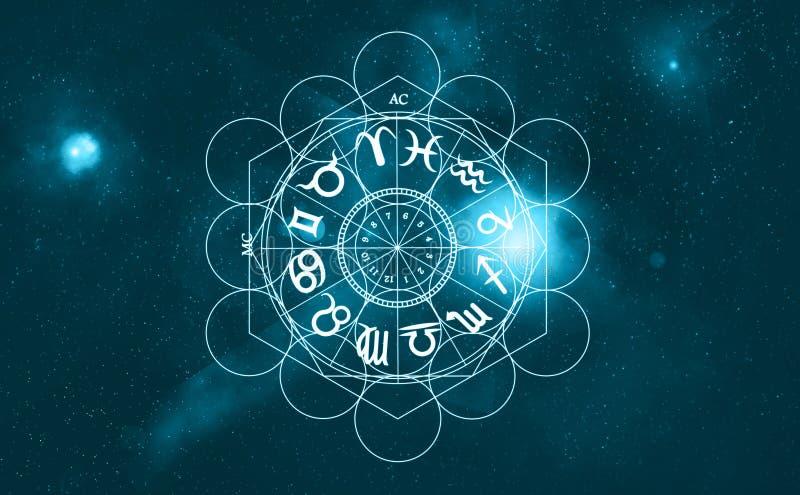 Astrologitecken på himmel arkivbilder