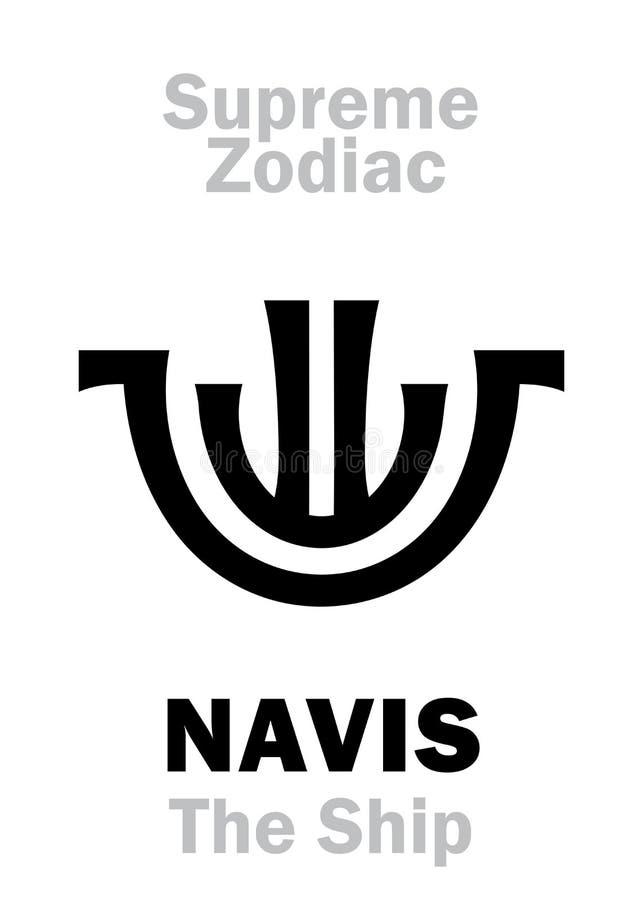 Astrology: Supreme Zodiac: NAVIS (The Ship / The Boat) or Argo Navis. Astrology Alphabet: NAVIS (The Ship, The Boat / The Celestial Vessel) vector illustration