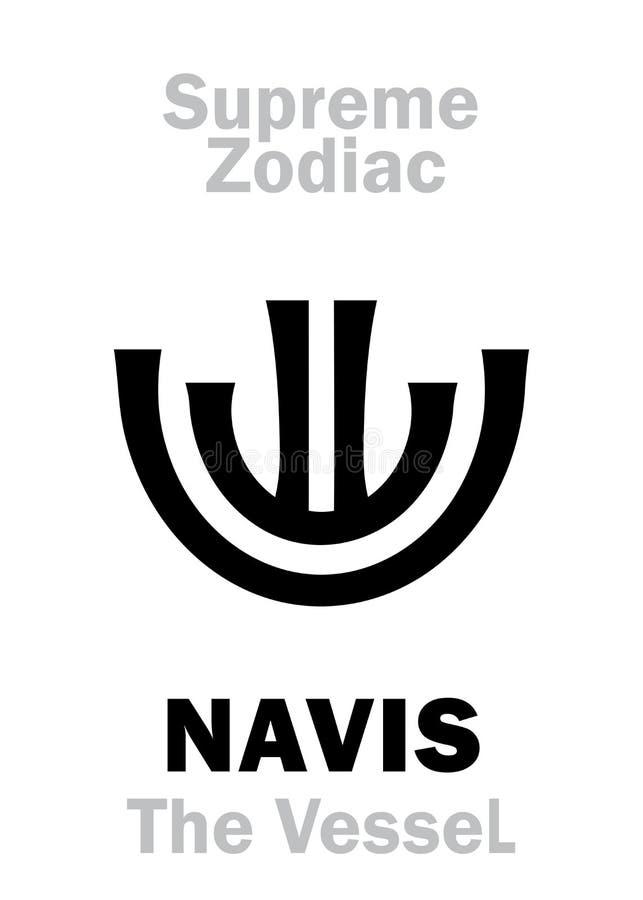 Astrology: Supreme Zodiac: NAVIS (The Ship / The Boat) or Argo Navis. Astrology Alphabet: NAVIS (The Ship, The Boat / The Celestial Vessel) stock illustration
