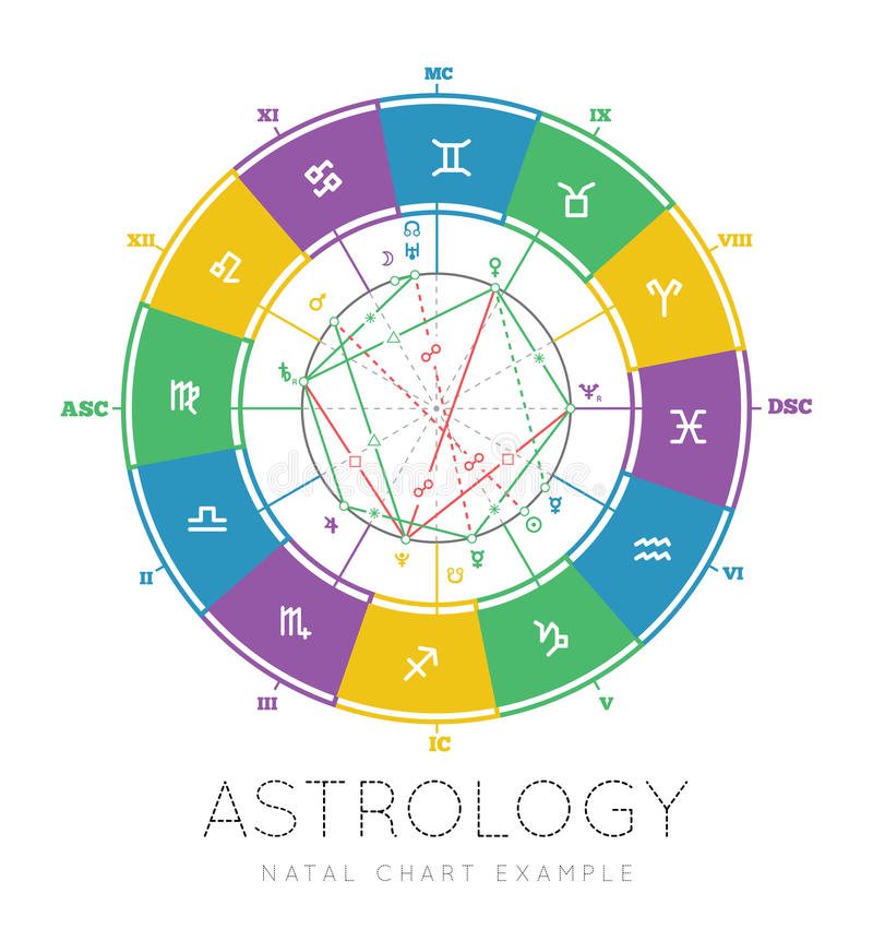 Astrology Background Stock Vector. Illustration Of Moon