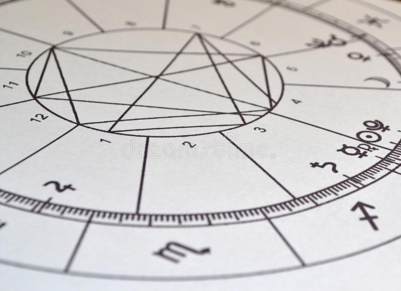 Astrology Chart Black And White Natal Chart Stock Photo Image Of