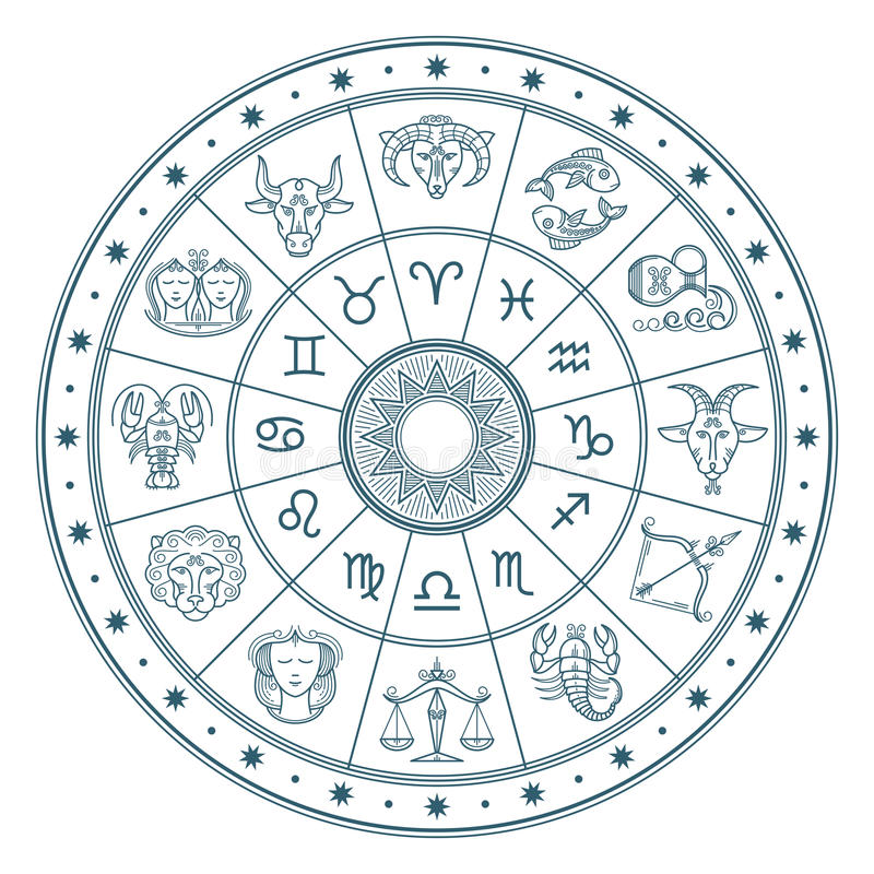 Astrology horoscope circle with zodiac signs vector background vector illustration