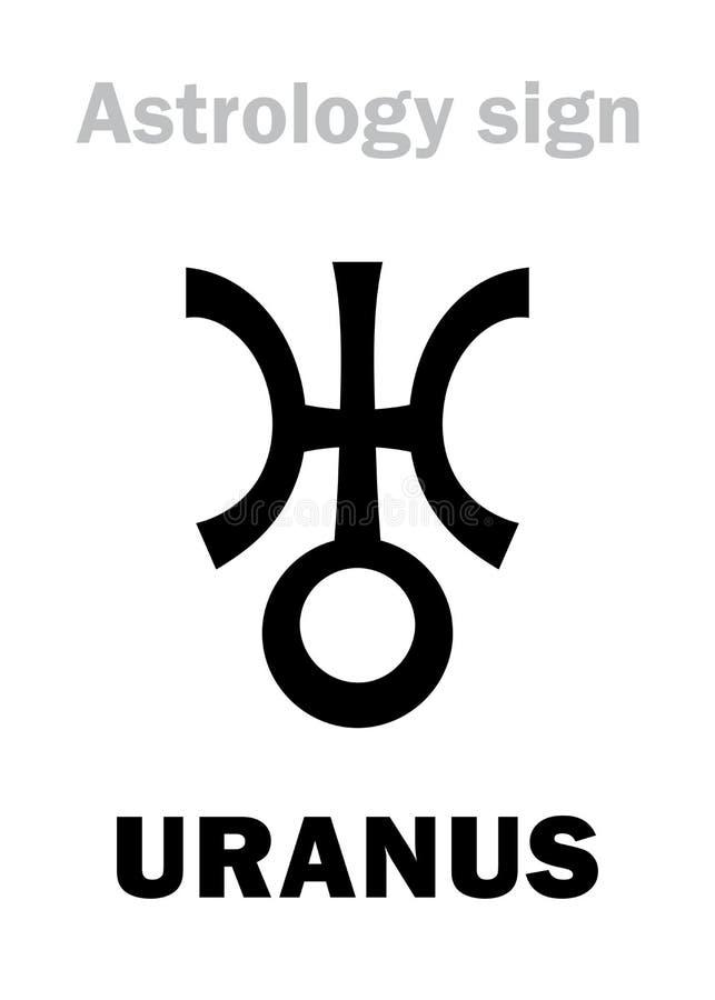 Astrology Planet Uranus Stock Photo Image Of Global 86524422