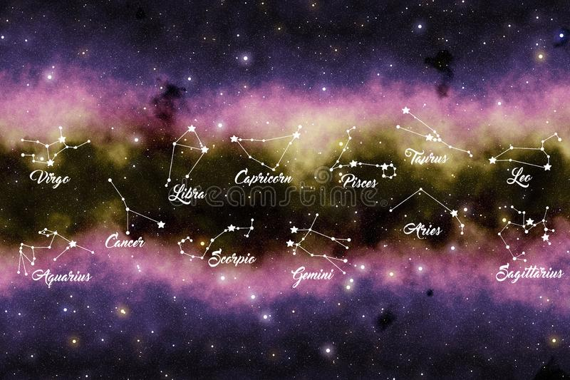Astrology star constellations with zodiac symbols like astrology, astronomy and esoteric concept. Stars, Universe background, space, starry, zodias signs vector illustration