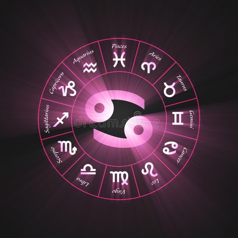 Download Astrology Symbol Cancer Light Flare Stock Illustration - Image: 7947067