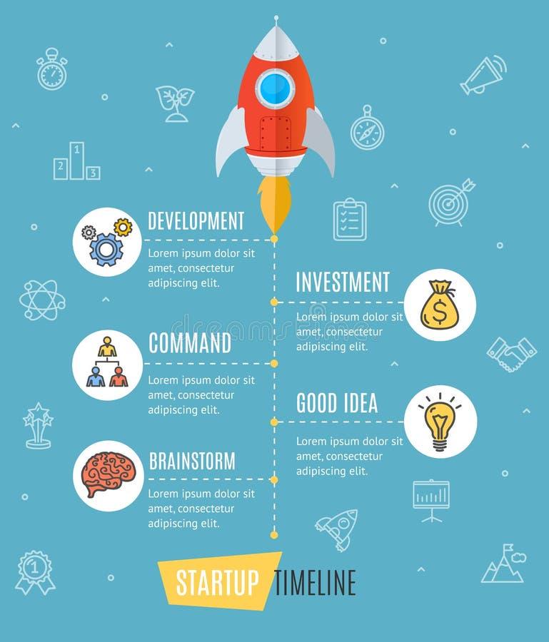 Astronautyczny statek Zaczyna Up Infographic wektor ilustracja wektor
