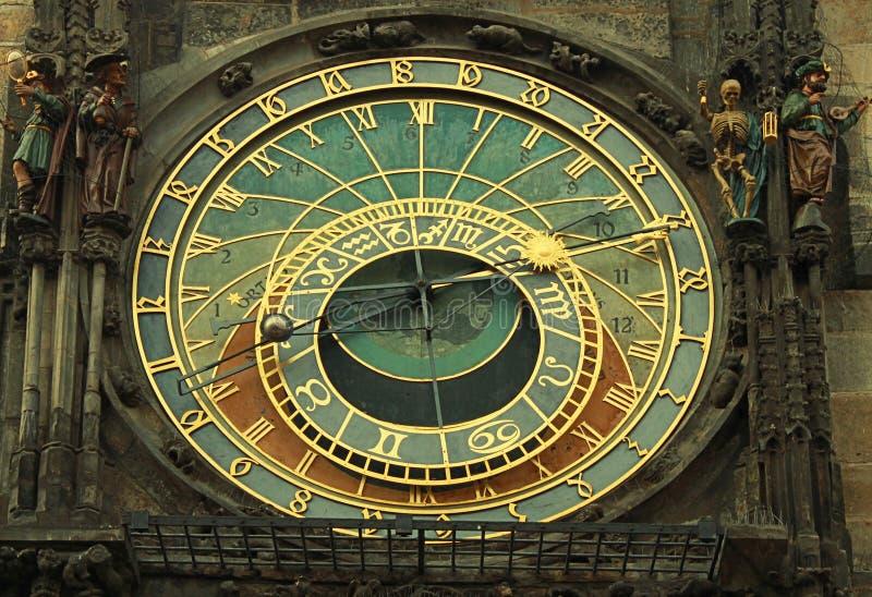 Astronimical-Uhr in Prag, Tschechische Republik lizenzfreie stockbilder