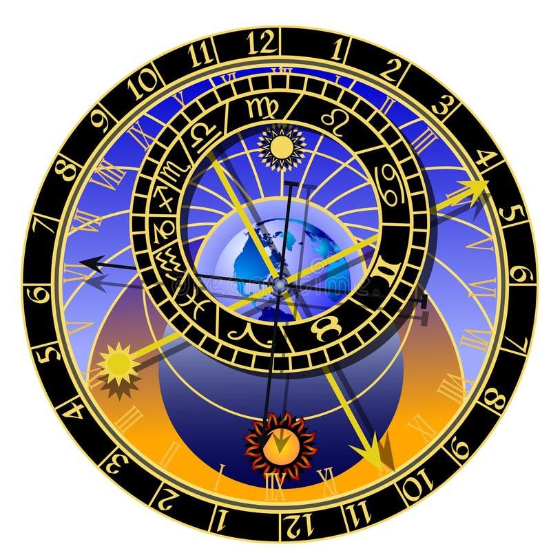 astronomical klockazodiac royaltyfri illustrationer