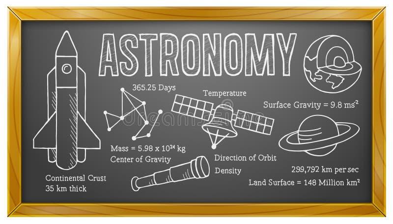 Astronomie, la Science, école, éducation, tableau noir illustration libre de droits