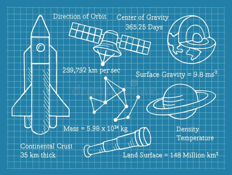 Astronomie, la Science, école, modèle illustration stock