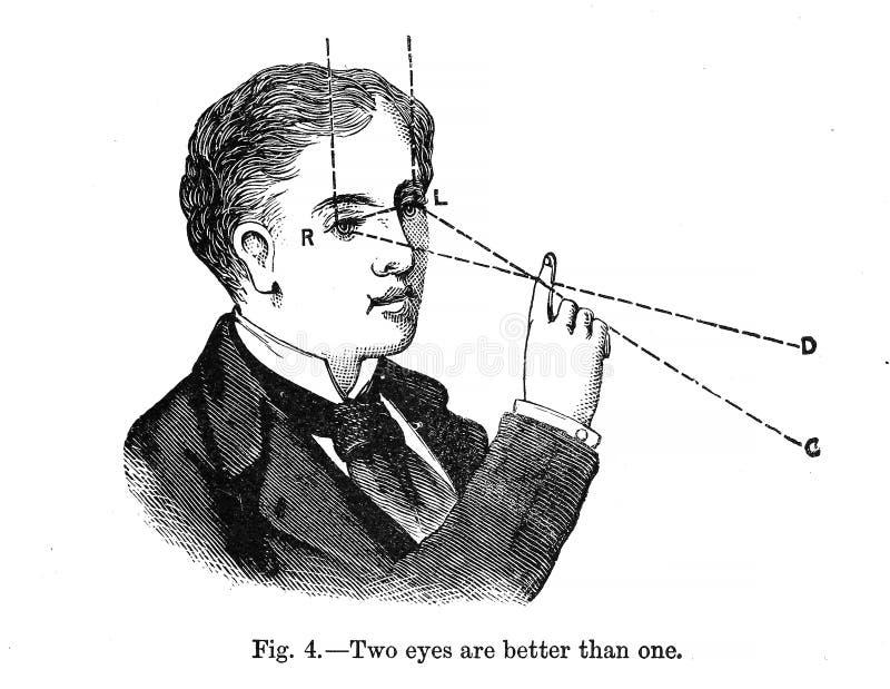 Astronomische Illustration Altes Bild stockbilder