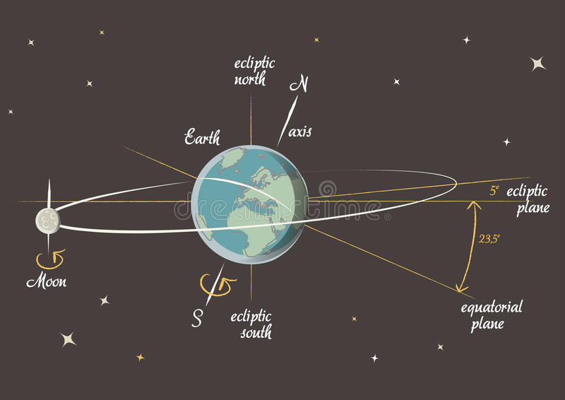 Download Astronomy Lesson: The Earth And The Moon Vector Stock Vector - Image: 21345403
