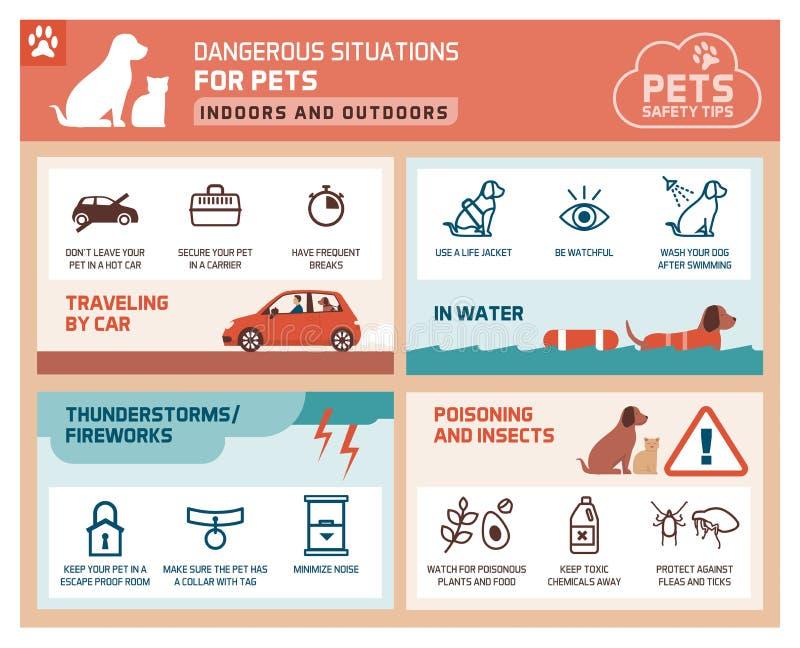 Astuces de sécurité d'animal familier illustration de vecteur