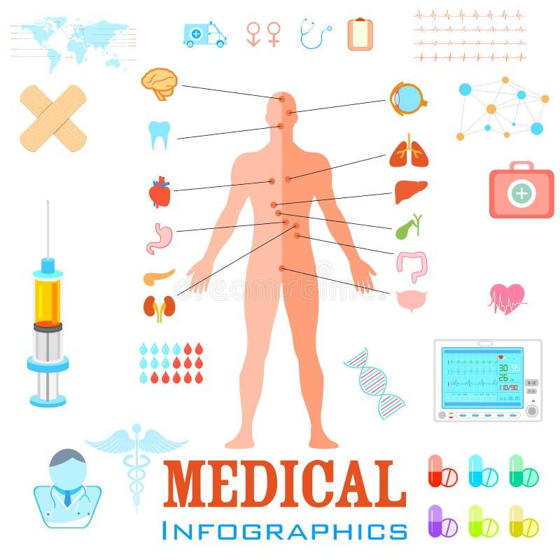 Atención sanitaria e Infographics médico ilustración del vector