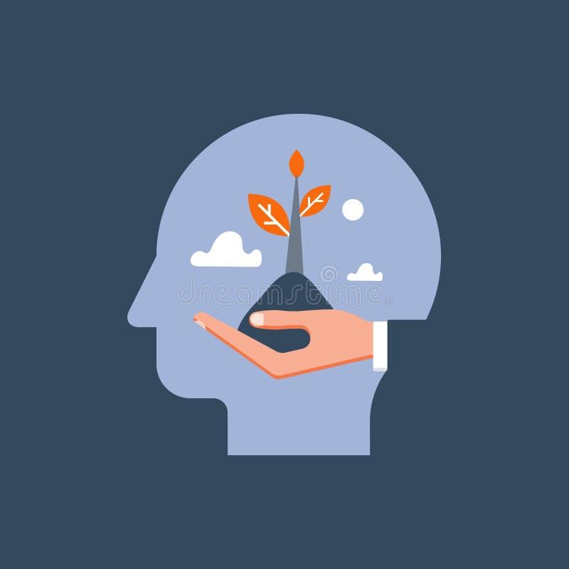 Atención sanitaria mental, crecimiento del uno mismo, desarrollo potencial, motivación y aspiración, modo de pensar positivo, psi ilustración del vector