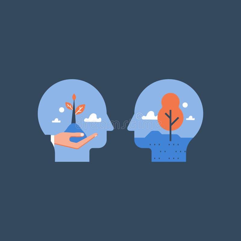 Atenci?n sanitaria mental, crecimiento del uno mismo, desarrollo potencial, motivaci?n y aspiraci?n, modo de pensar positivo, psi stock de ilustración