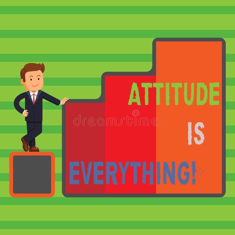 A atitude do texto da escrita da palavra é tudo Conceito do negócio para o comportamento pessoal da orientação da perspectiva da  ilustração stock