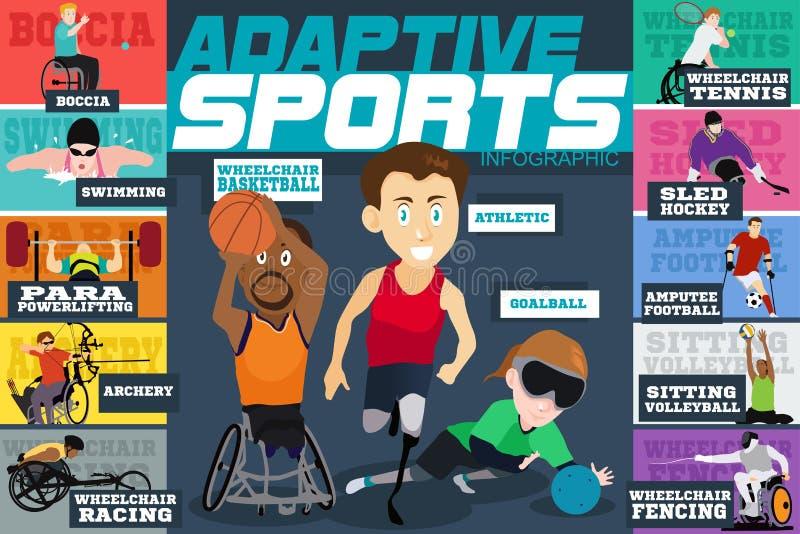 Atletas deficientes Infographics dos esportes adaptáveis ilustração do vetor