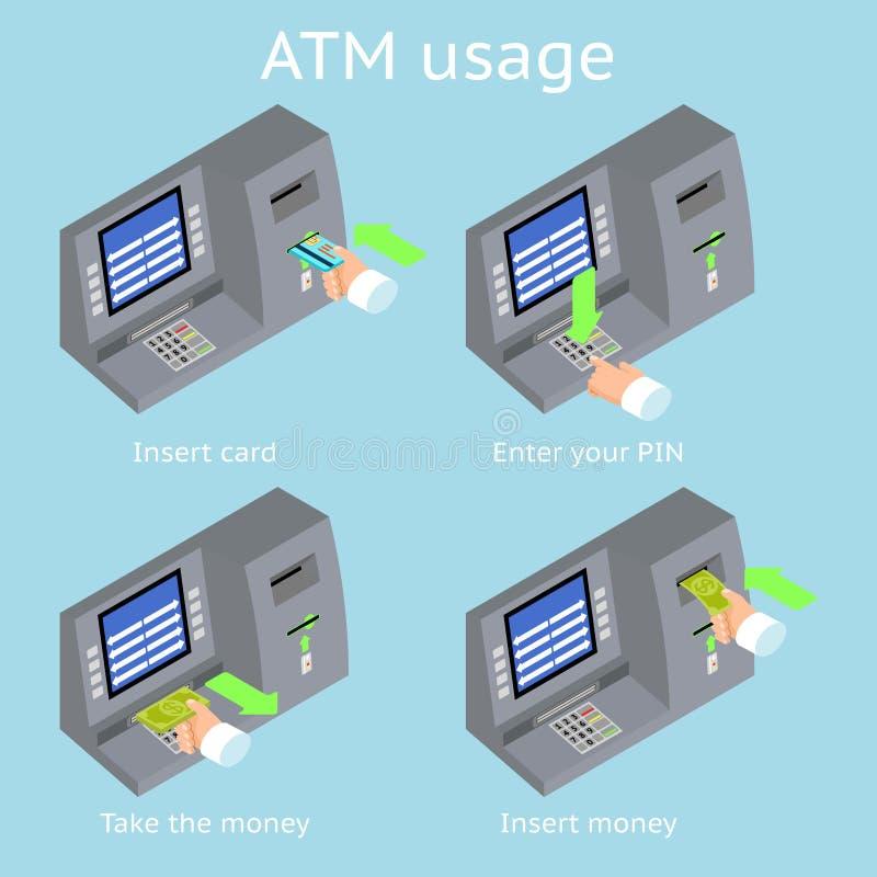 ATM terminal użycie Zapłata z kredytową kartą, wp8lywy royalty ilustracja