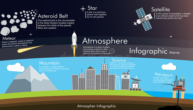 Atmosphere and space infographic elements royalty free stock photos
