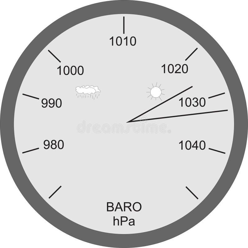 Atmospheric pressures. Illustration of instrument to measure the atmospheric pressures vector illustration