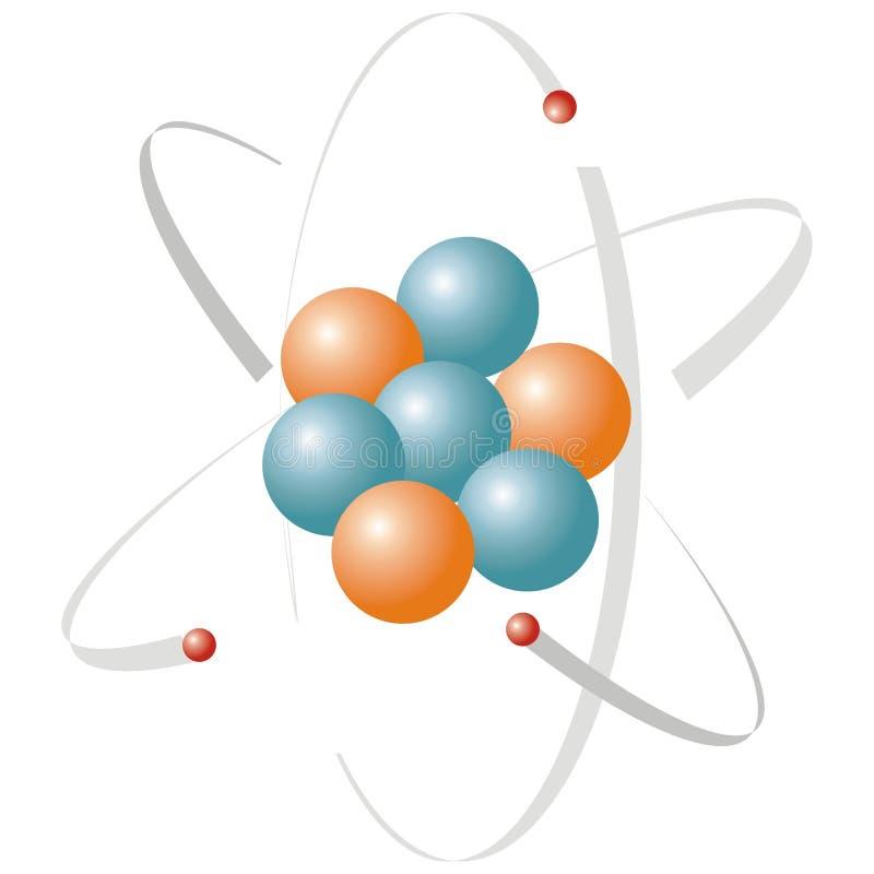 Atom vektor abbildung