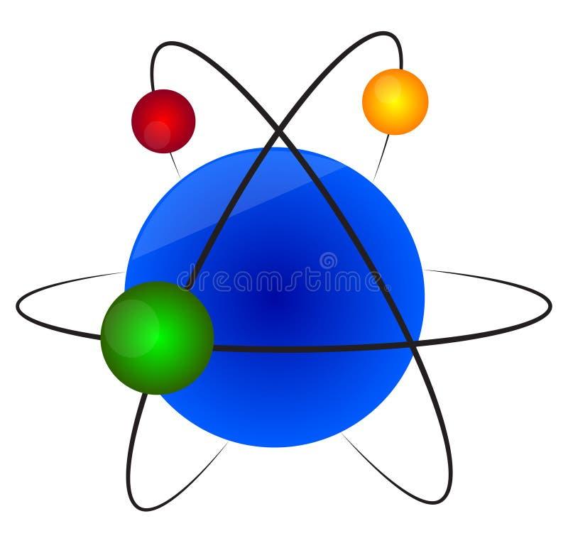 Atom ilustracja wektor
