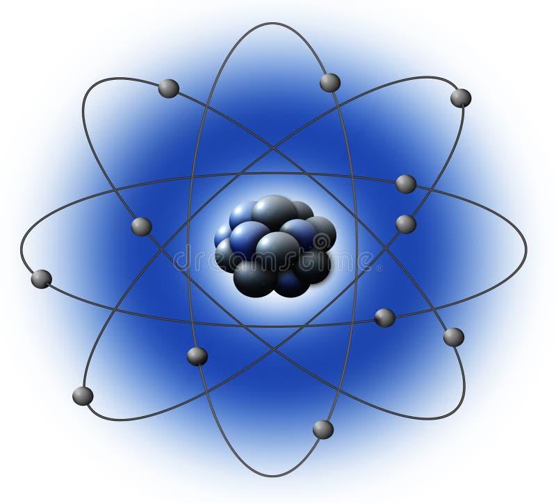 atom budowa ilustracja wektor