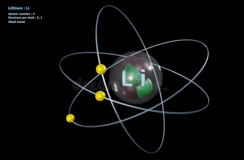 Atom of Lithium with Core and 3 Electrons. With a black background stock illustration