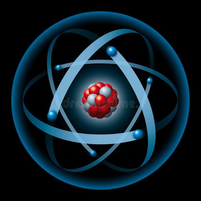 Atom ma jądro i elektrony ilustracji