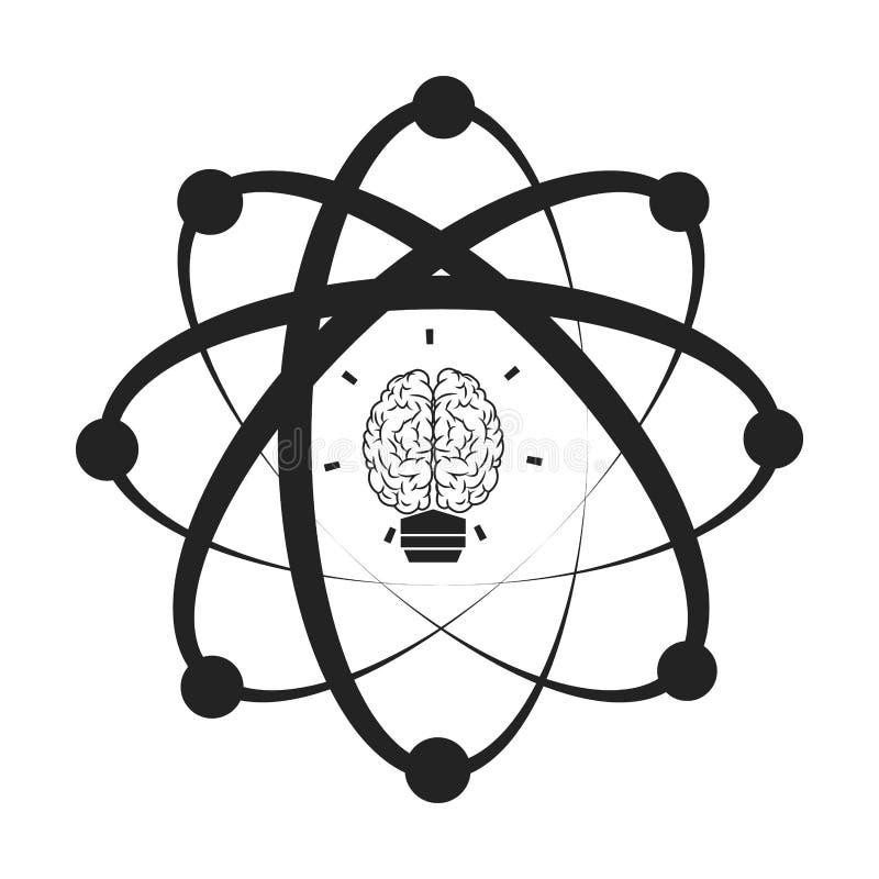 Atom mit Gehirnikone stock abbildung