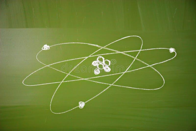 Atomic structure sketch on school blackboard.  stock photo
