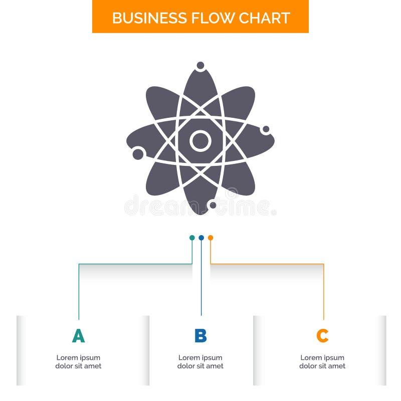 atoom, kern, molecule, chemie, het Ontwerp wetenschaps van de Bedrijfsstroomgrafiek met 3 Stappen Glyphpictogram voor Presentatie stock illustratie