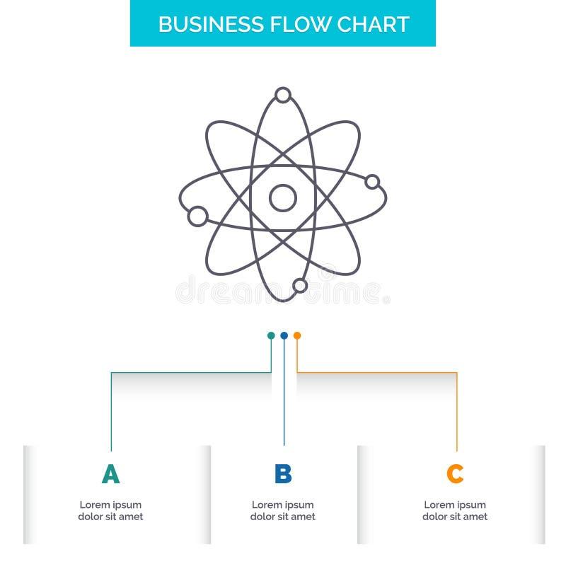 atoom, kern, molecule, chemie, het Ontwerp wetenschaps van de Bedrijfsstroomgrafiek met 3 Stappen Lijnpictogram voor Presentatiea stock illustratie