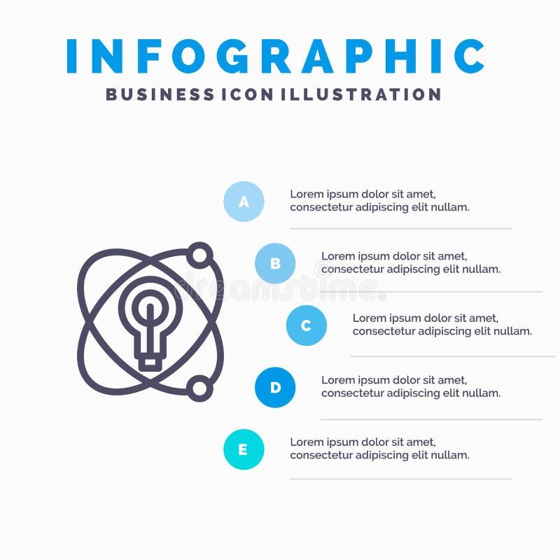 Atoom, Onderwijs, Kern, Malplaatje 5 van Bol Blauw Infographics Stappen Het vectormalplaatje van het lijnpictogram royalty-vrije illustratie