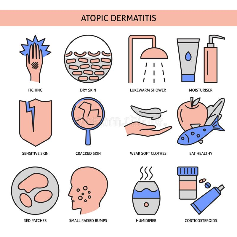 Atopic dermatitis ikona ustawiająca w kreskowym stylu ilustracji