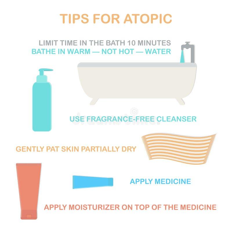 Atopic Dermatitis Kąpać się, use mydło, zastosowanie royalty ilustracja