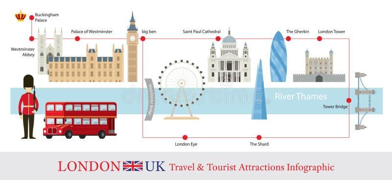 Atracciones turísticas Infographic de Londres, Inglaterra libre illustration